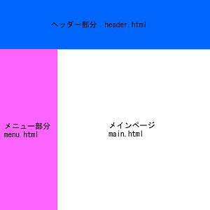 例:index.html